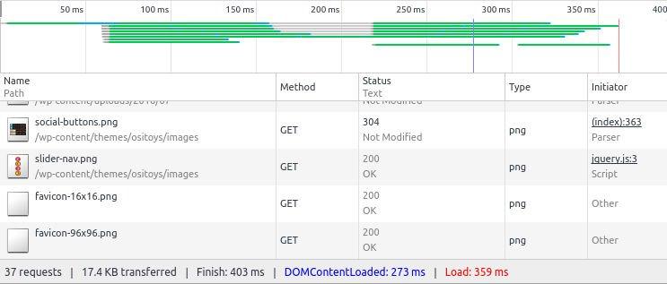 Cloudways site speed test