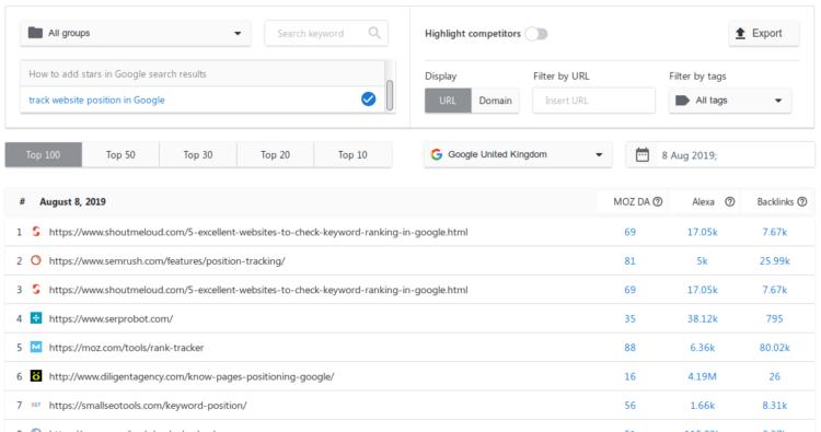 Keyword ranking competitor analysis